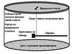 uvmstudio.ru