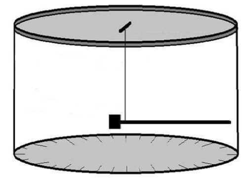 Kozyrev's scales